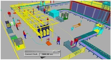三维虚拟仿真技术的发展前景及其应用
