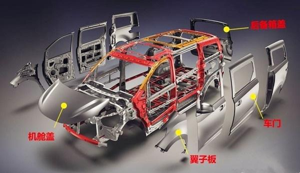 锻造与冲压:汽车轻量化之路,原来还能在这个方面发力!汽车热冲压成形(Hot Stamping)的技术要点解析!