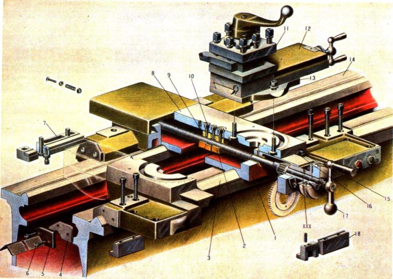 车床移动轴的装配动画,机械结构一览无余啊~
