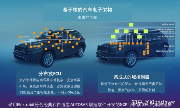 汽車智能化發展的方向:智能汽車信息安全面臨的問題分析,智能汽車信息安全上升到國家公共安全的提案可行性探討