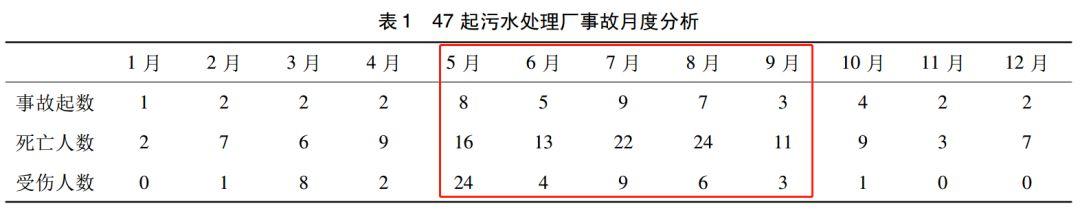 应急科普 | 河北怀来县发生有害气体中毒事故 看图了解有限空间安全知识